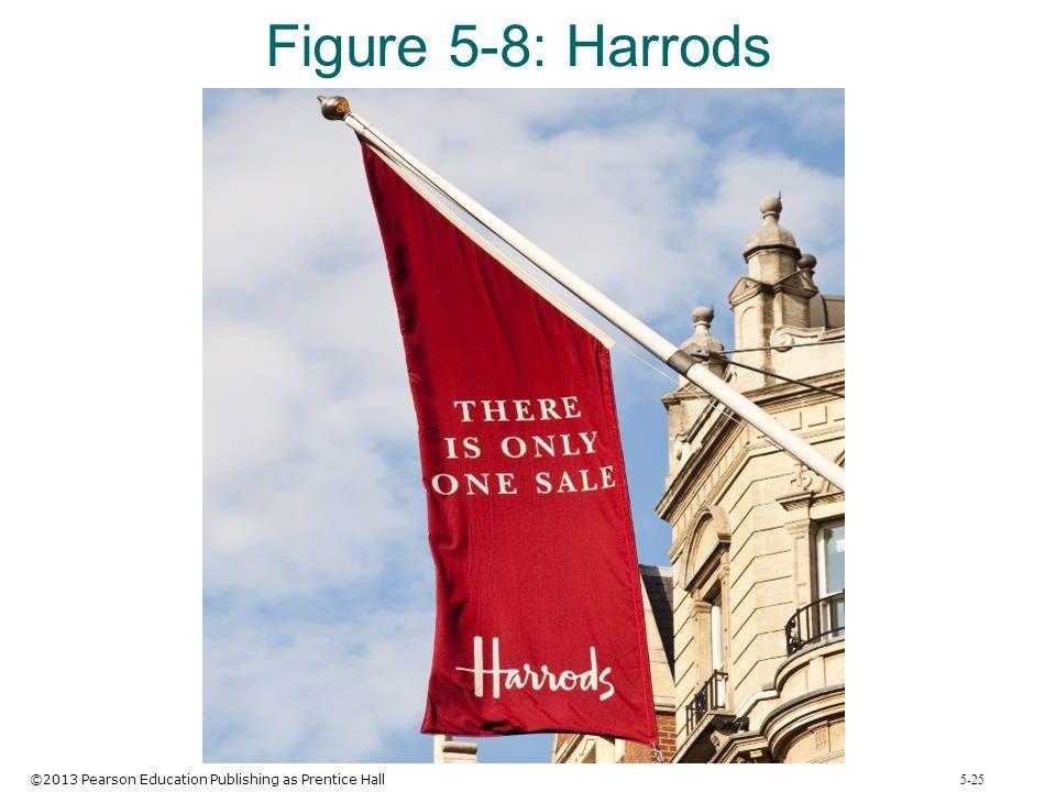 ©2013 Pearson Education Publishing as Prentice Hall 5-25 Figure 5-8: Harrods