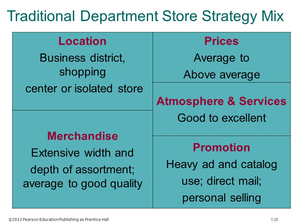 ©2013 Pearson Education Publishing as Prentice Hall 5-26 Location Business district, shopping center or isolated store Prices Average to Above average