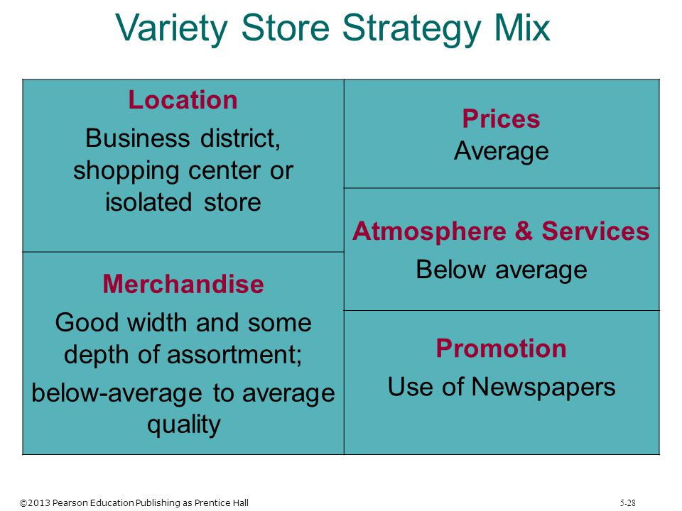 ©2013 Pearson Education Publishing as Prentice Hall 5-28 Location Business district, shopping center or isolated store Prices Average Atmosphere & Ser
