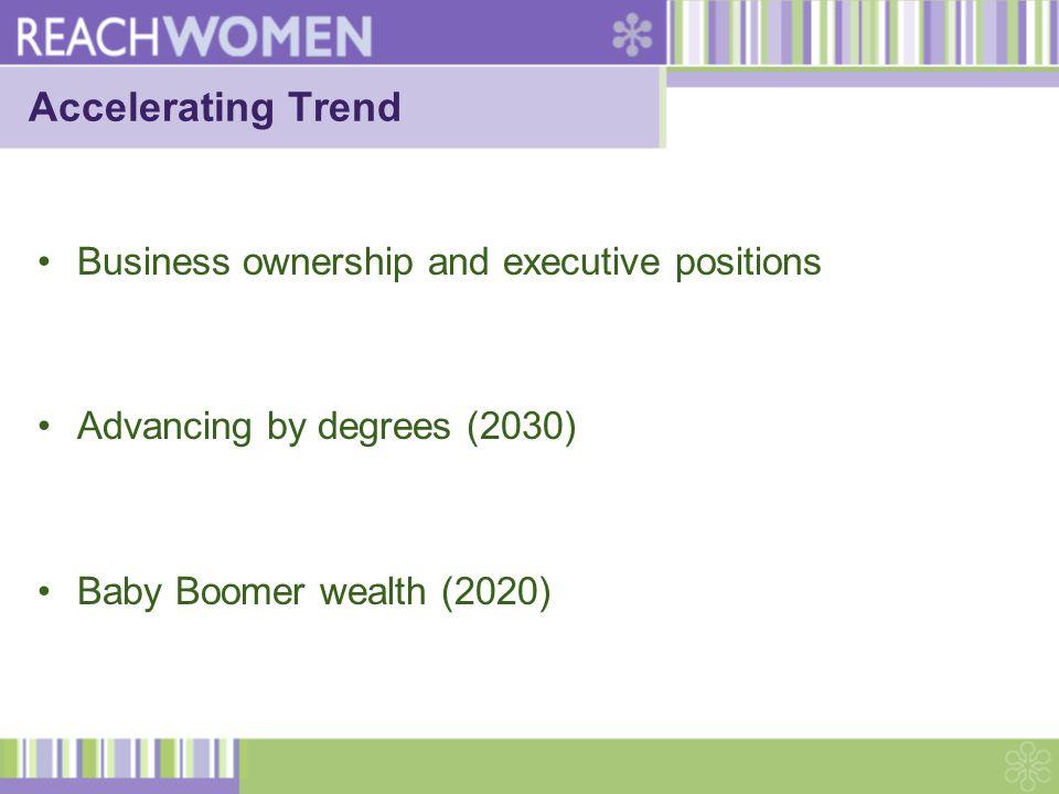 What Percentage Do Women Buy.