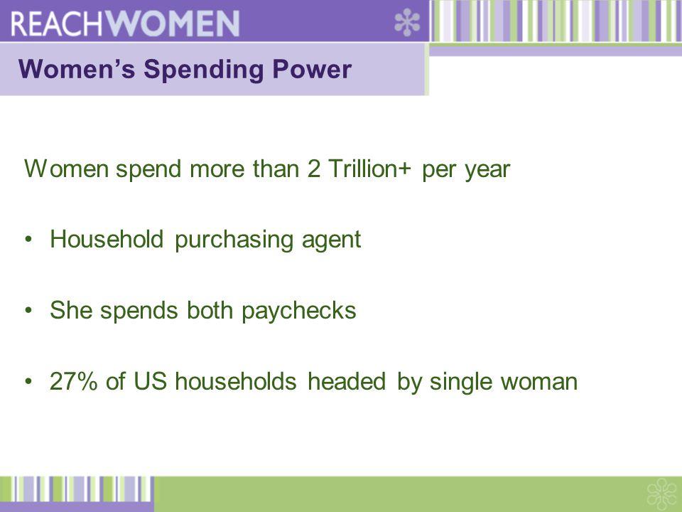 Buying Power.