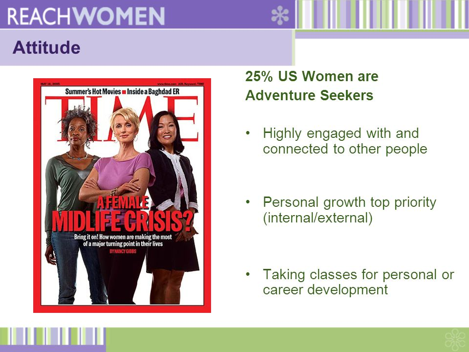 Attitude 25% US Women are Adventure Seekers Highly engaged with and connected to other people Personal growth top priority (internal/external) Taking classes for personal or career development
