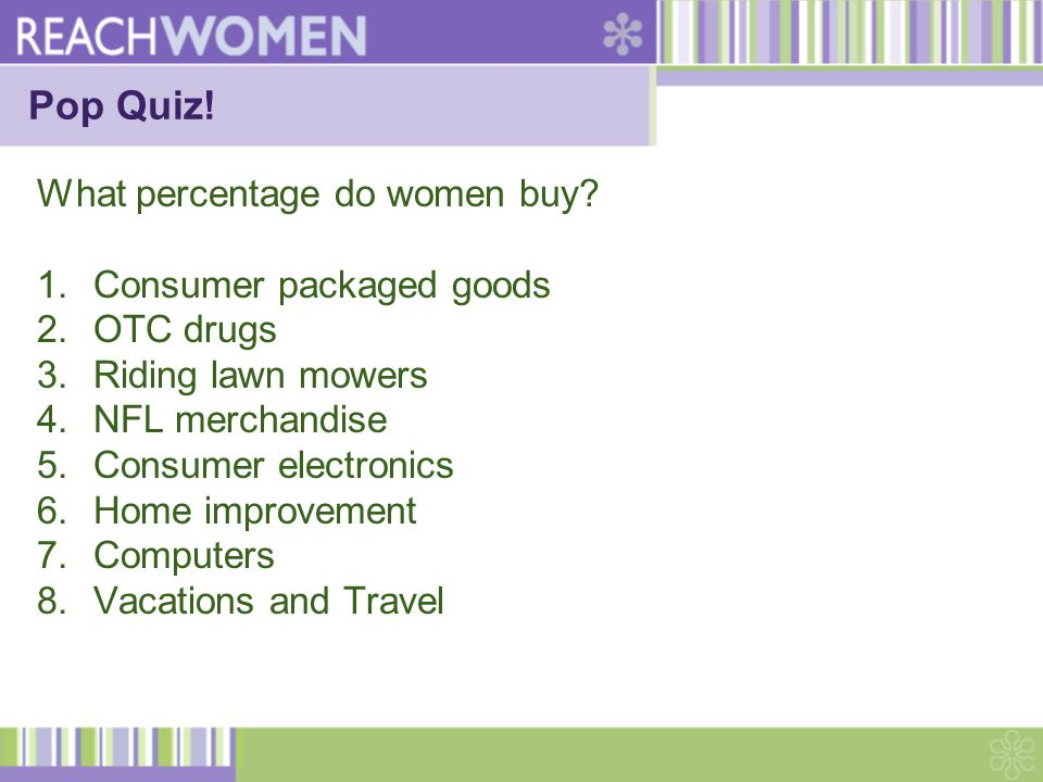 Pop Quiz. What percentage do women buy.