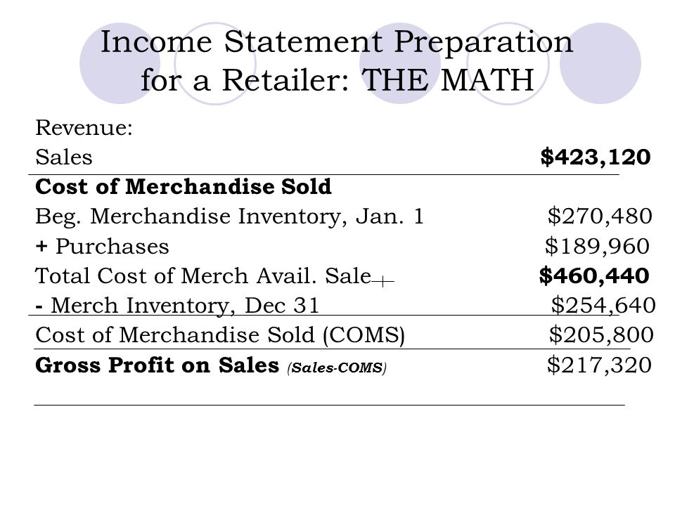 Income Statement Preparation for a Retailer: THE MATH Revenue: Sales $423,120 Cost of Merchandise Sold Beg. Merchandise Inventory, Jan. 1 $270,480 + P