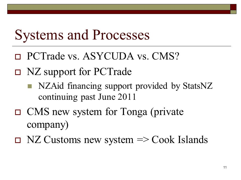 Systems and Processes  PCTrade vs. ASYCUDA vs. CMS.
