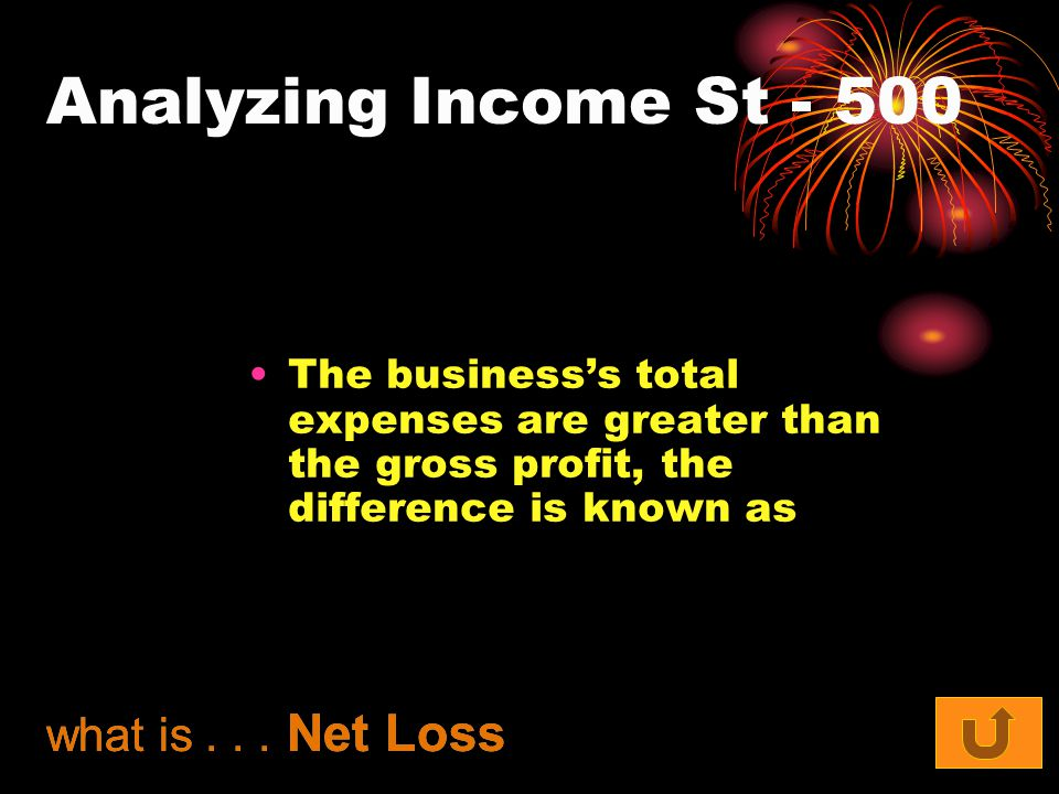 Analyzing Income St - 500 The business's total expenses are greater than the gross profit, the difference is known as what is...