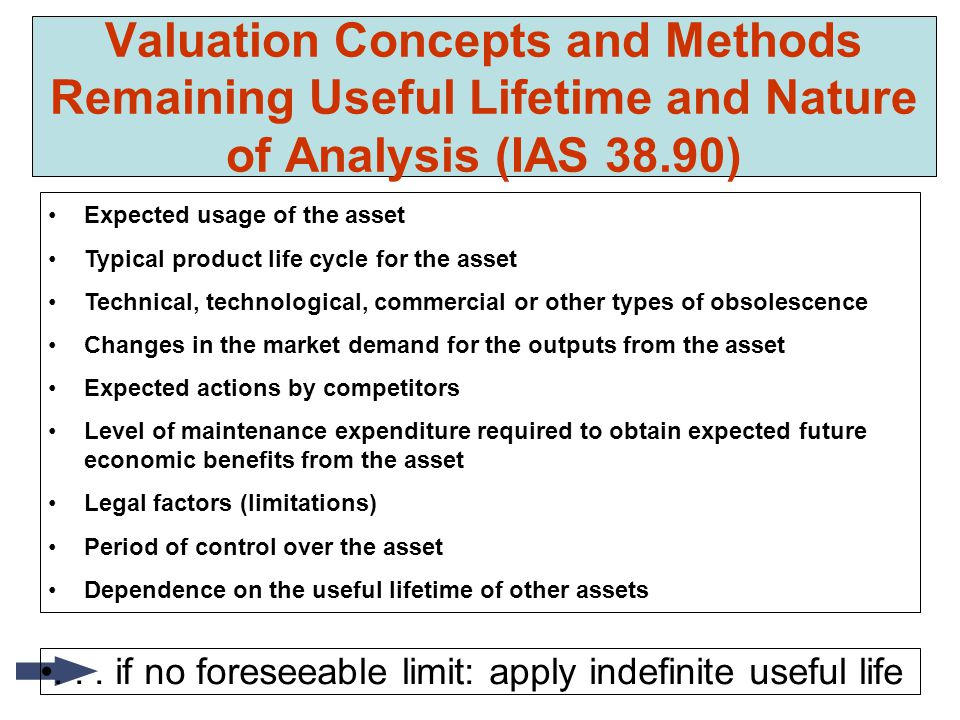 Valuation Concepts and Methods Remaining Useful Lifetime and Nature of Analysis (IAS 38.90) Expected usage of the asset Typical product life cycle for the asset Technical, technological, commercial or other types of obsolescence Changes in the market demand for the outputs from the asset Expected actions by competitors Level of maintenance expenditure required to obtain expected future economic benefits from the asset Legal factors (limitations) Period of control over the asset Dependence on the useful lifetime of other assets...