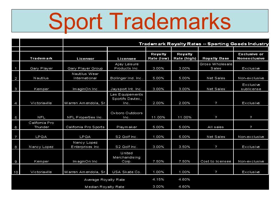 Sport Trademarks