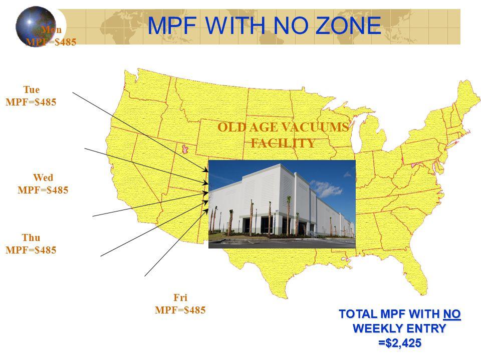 MPF WITH NO ZONE OLD AGE VACUUMS FACILITY Mon MPF=$485 Tue MPF=$485 Wed MPF=$485 Thu MPF=$485 Fri MPF=$485 TOTAL MPF WITH NO WEEKLY ENTRY =$2,425