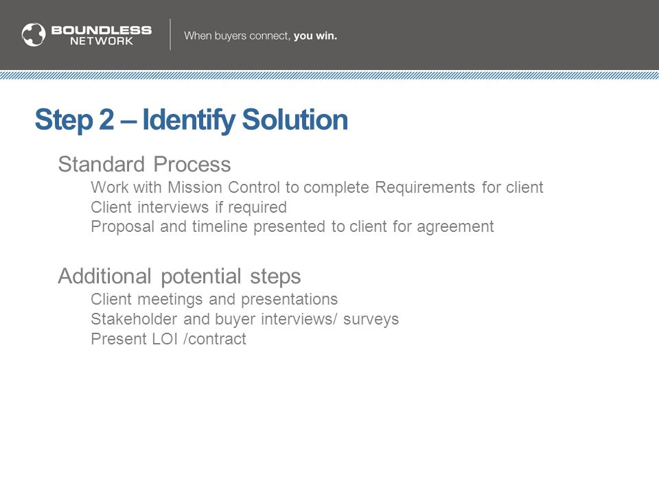 Step 2 – Identify Solution Standard Process Work with Mission Control to complete Requirements for client Client interviews if required Proposal and t