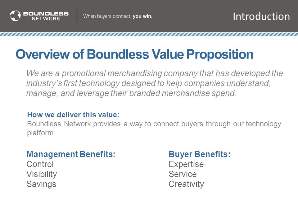 Introduction Overview of Boundless Value Proposition We are a promotional merchandising company that has developed the industry's first technology des