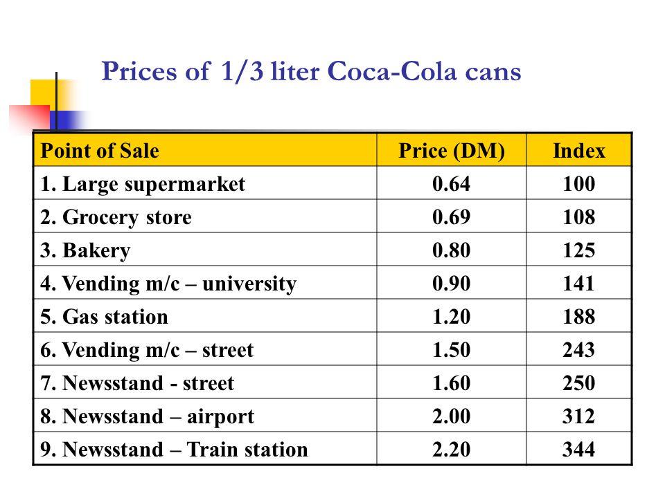 Point of SalePrice (DM)Index 1.Large supermarket0.64100 2.