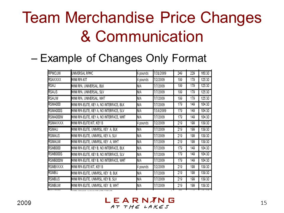 Team Merchandise Price Changes & Communication –Example of Changes Only Format 2009 15