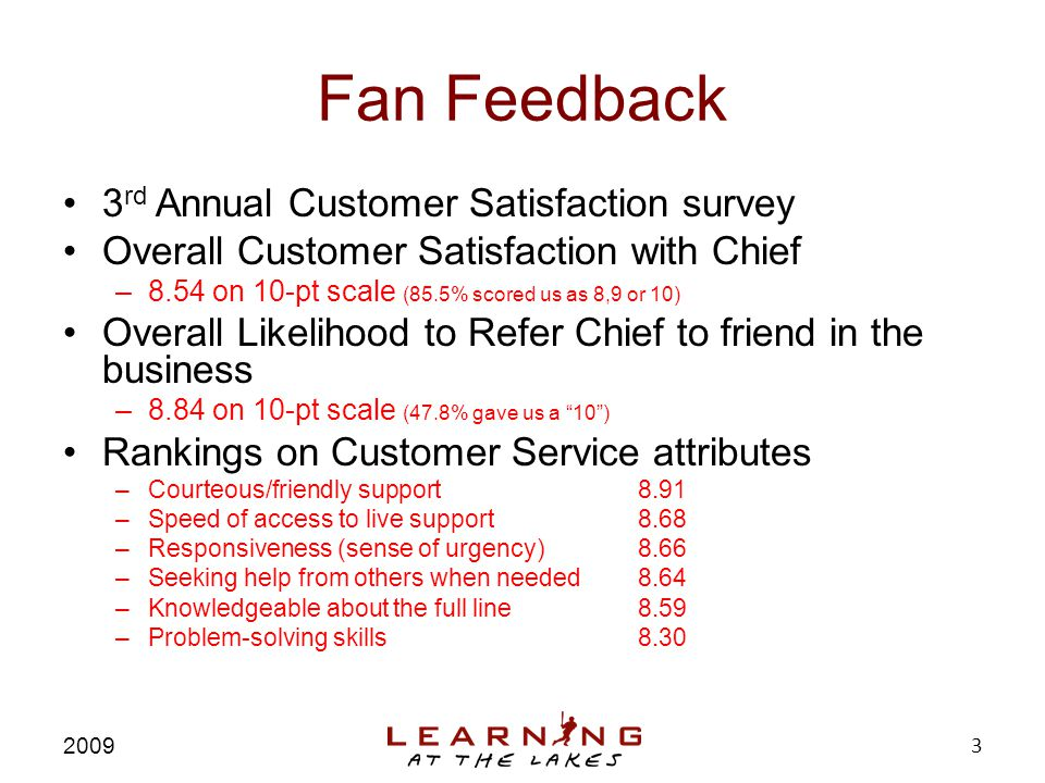 Fan Feedback 3 rd Annual Customer Satisfaction survey Overall Customer Satisfaction with Chief –8.54 on 10-pt scale (85.5% scored us as 8,9 or 10) Overall Likelihood to Refer Chief to friend in the business –8.84 on 10-pt scale (47.8% gave us a 10 ) Rankings on Customer Service attributes –Courteous/friendly support8.91 –Speed of access to live support 8.68 –Responsiveness (sense of urgency) 8.66 –Seeking help from others when needed8.64 –Knowledgeable about the full line8.59 –Problem-solving skills8.30 2009 3