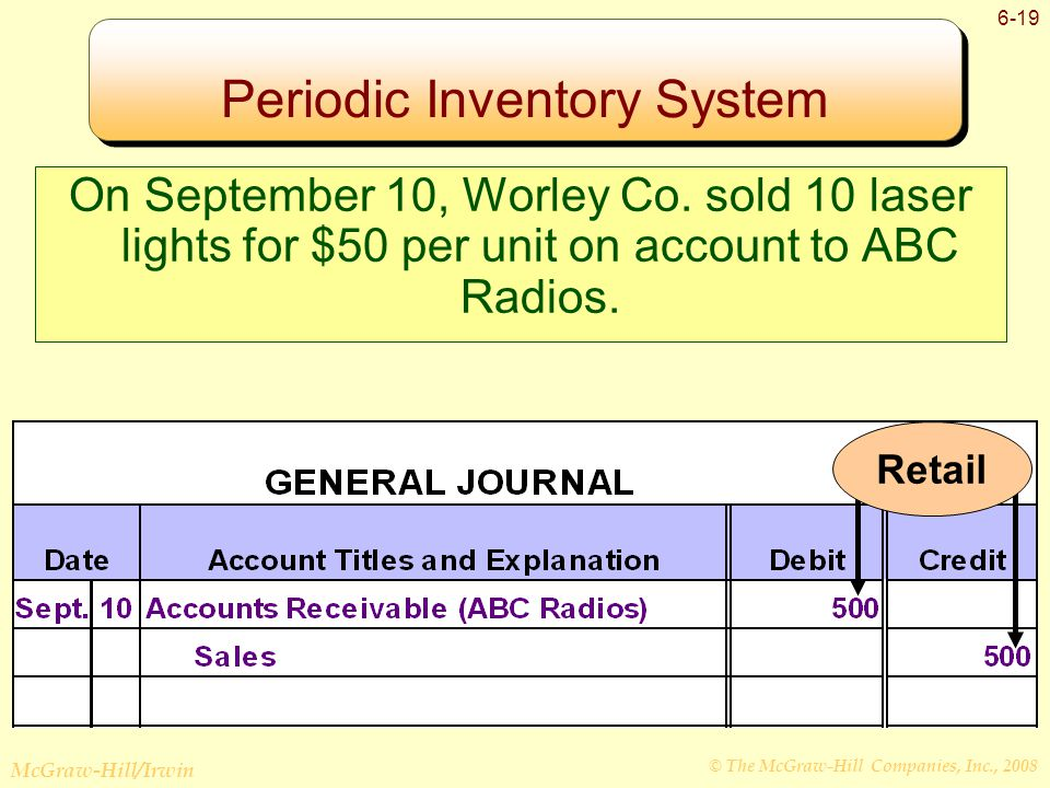 © The McGraw-Hill Companies, Inc., 2008 McGraw-Hill/Irwin 6-19 Periodic Inventory System On September 10, Worley Co.