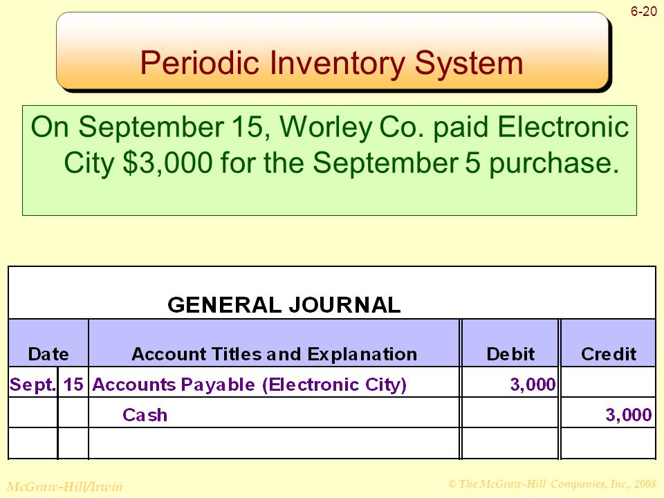 © The McGraw-Hill Companies, Inc., 2008 McGraw-Hill/Irwin 6-20 Periodic Inventory System On September 15, Worley Co.