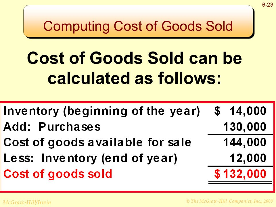 © The McGraw-Hill Companies, Inc., 2008 McGraw-Hill/Irwin 6-23 Computing Cost of Goods Sold Cost of Goods Sold can be calculated as follows: