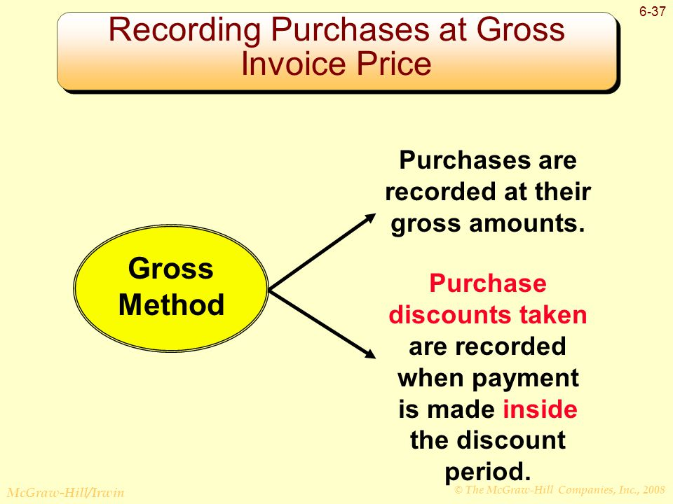 © The McGraw-Hill Companies, Inc., 2008 McGraw-Hill/Irwin 6-37 Recording Purchases at Gross Invoice Price Purchases are recorded at their gross amounts.