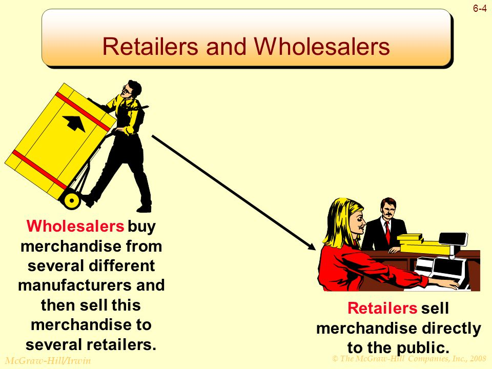 © The McGraw-Hill Companies, Inc., 2008 McGraw-Hill/Irwin 6-4 Retailers and Wholesalers Retailers sell merchandise directly to the public.