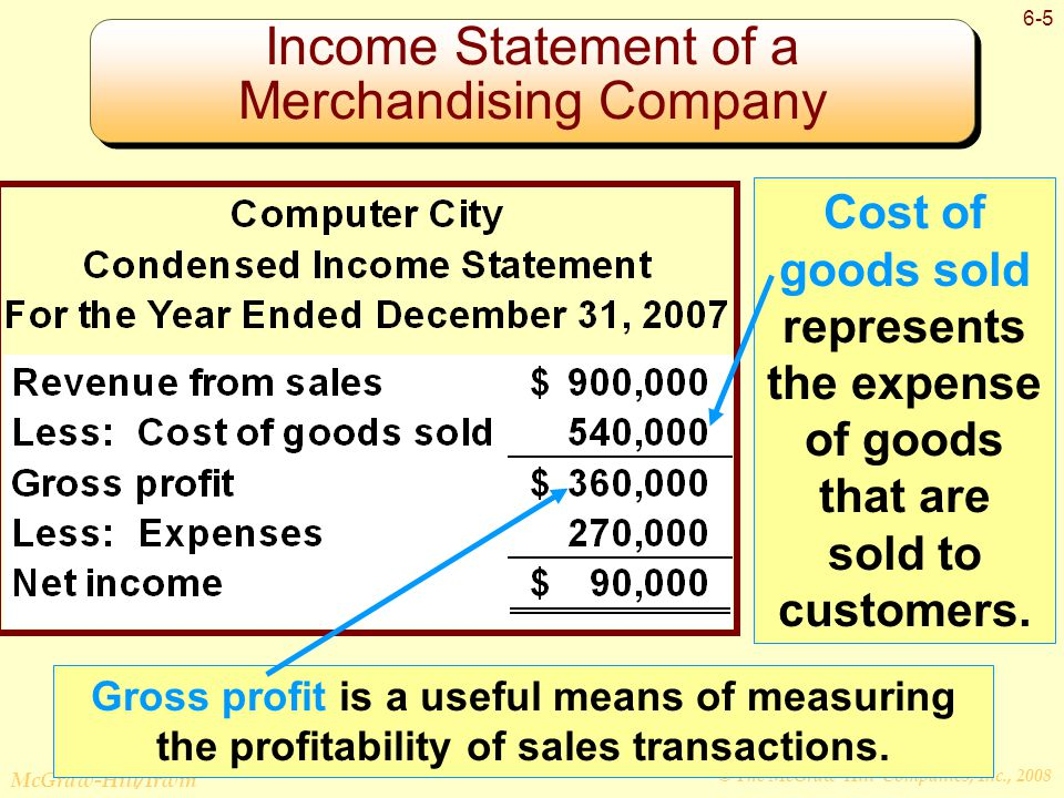 © The McGraw-Hill Companies, Inc., 2008 McGraw-Hill/Irwin 6-5 Income Statement of a Merchandising Company Cost of goods sold represents the expense of goods that are sold to customers.