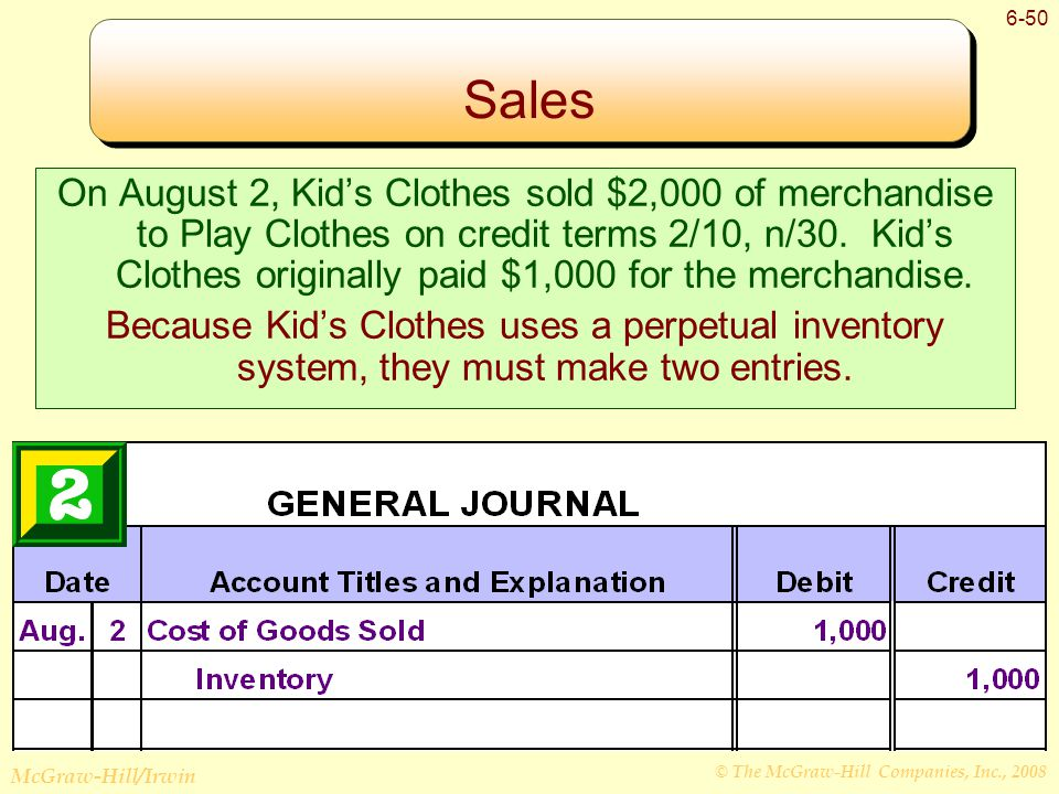 © The McGraw-Hill Companies, Inc., 2008 McGraw-Hill/Irwin 6-50 Sales On August 2, Kid's Clothes sold $2,000 of merchandise to Play Clothes on credit terms 2/10, n/30.