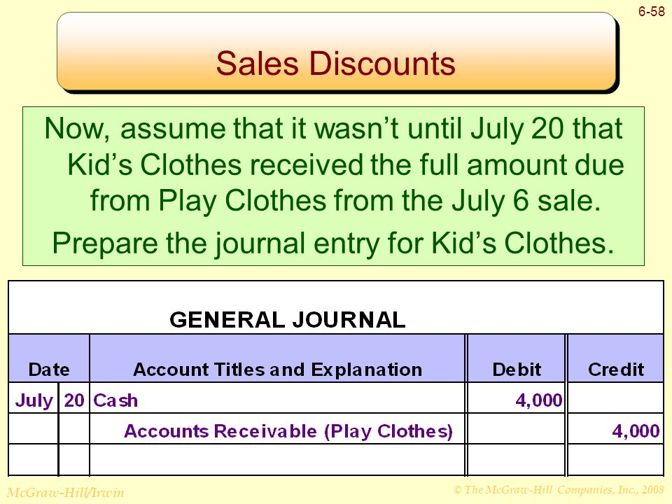 © The McGraw-Hill Companies, Inc., 2008 McGraw-Hill/Irwin 6-58 Sales Discounts Now, assume that it wasn't until July 20 that Kid's Clothes received the full amount due from Play Clothes from the July 6 sale.