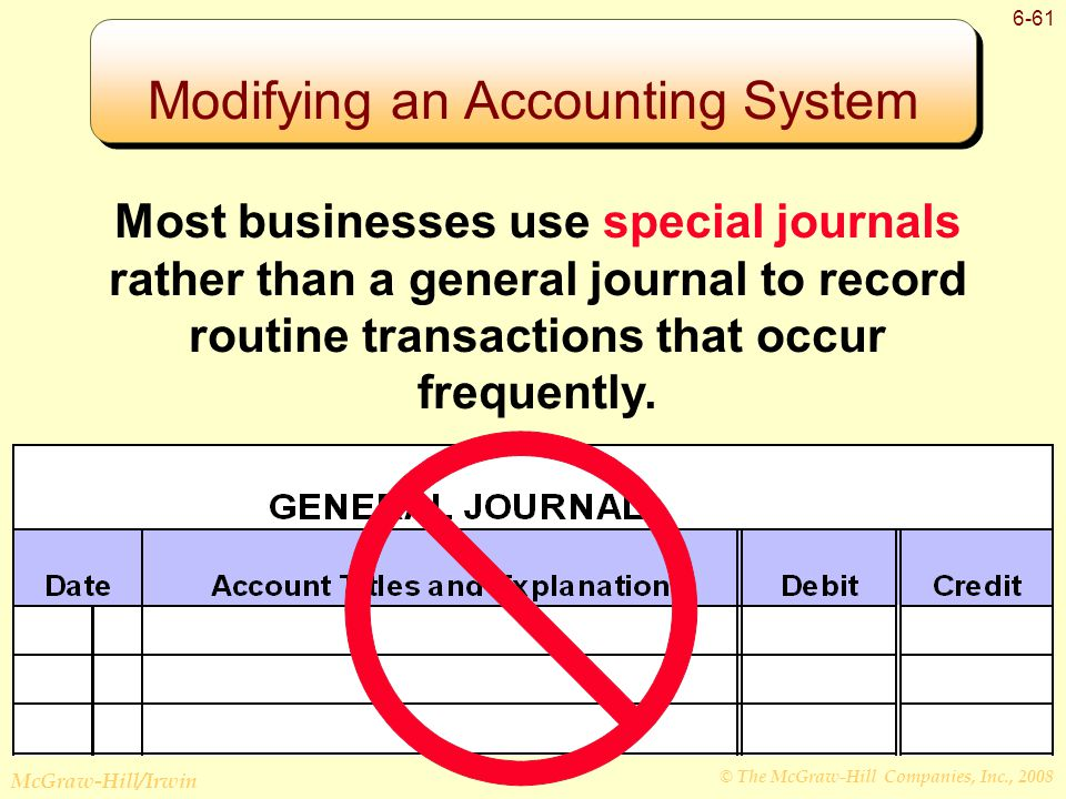 © The McGraw-Hill Companies, Inc., 2008 McGraw-Hill/Irwin 6-61 Modifying an Accounting System Most businesses use special journals rather than a general journal to record routine transactions that occur frequently.