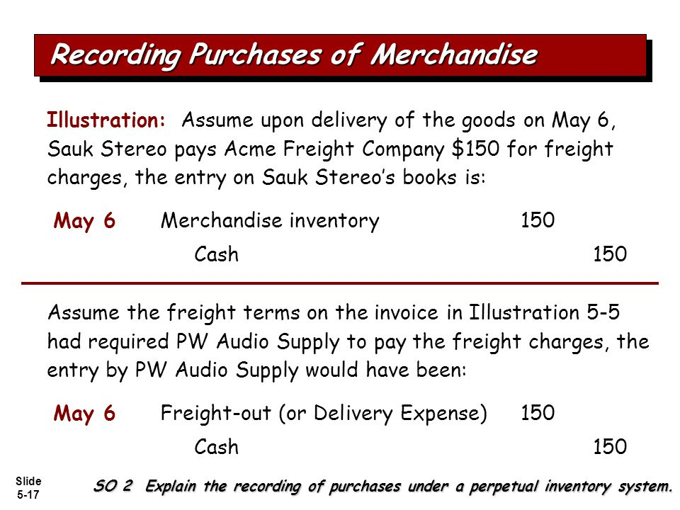 Slide 5-17 Illustration: Assume upon delivery of the goods on May 6, Sauk Stereo pays Acme Freight Company $150 for freight charges, the entry on Sauk