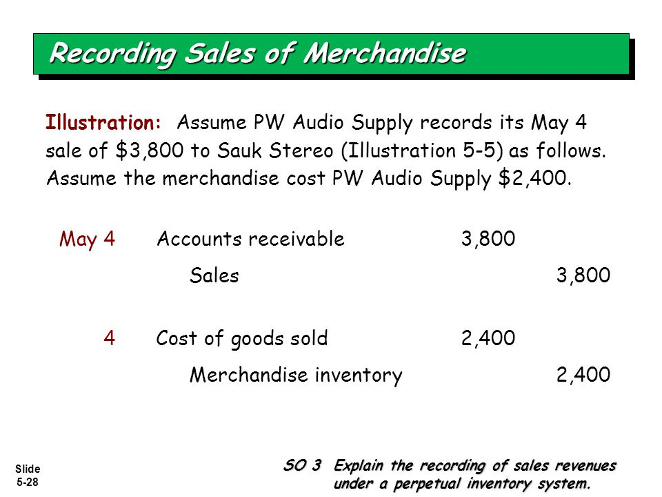 Slide 5-28 Recording Sales of Merchandise SO 3 Explain the recording of sales revenues under a perpetual inventory system. Accounts receivable3,800May