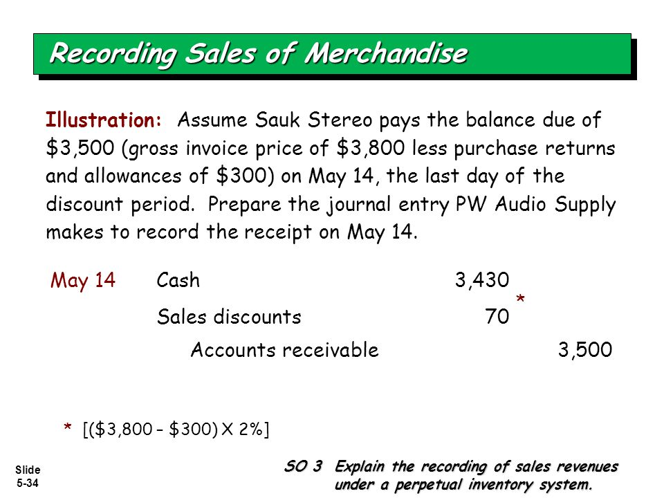 Slide 5-34 Recording Sales of Merchandise SO 3 Explain the recording of sales revenues under a perpetual inventory system. Cash3,430May 14 Accounts re
