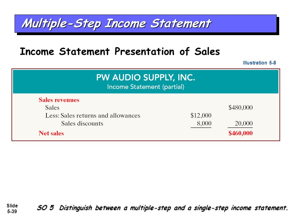 Slide 5-39 Illustration 5-8 Income Statement Presentation of Sales Multiple-Step Income Statement SO 5 Distinguish between a multiple-step and a singl