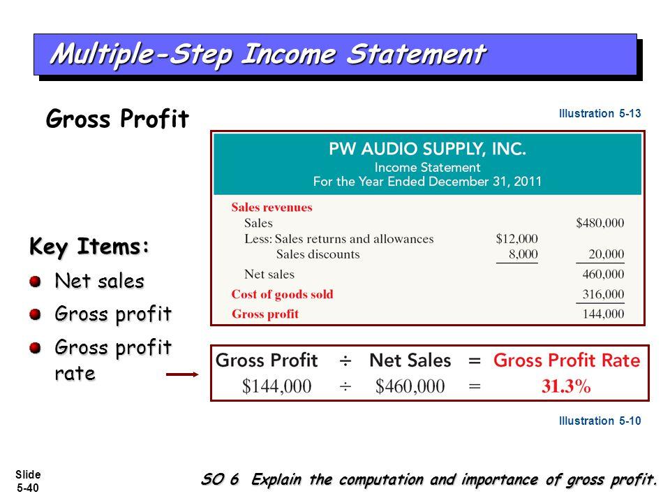 Slide 5-40 SO 6 Explain the computation and importance of gross profit. SO 6 Explain the computation and importance of gross profit. Illustration 5-13