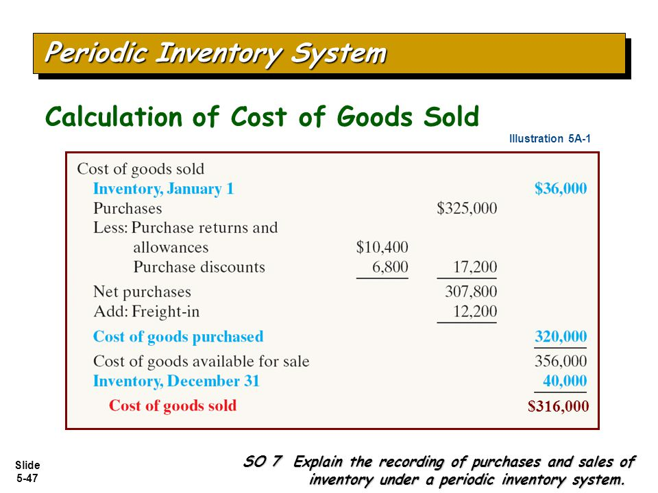 Slide 5-47 Calculation of Cost of Goods Sold $316,000 Illustration 5A-1 SO 7 Explain the recording of purchases and sales of inventory under a periodi