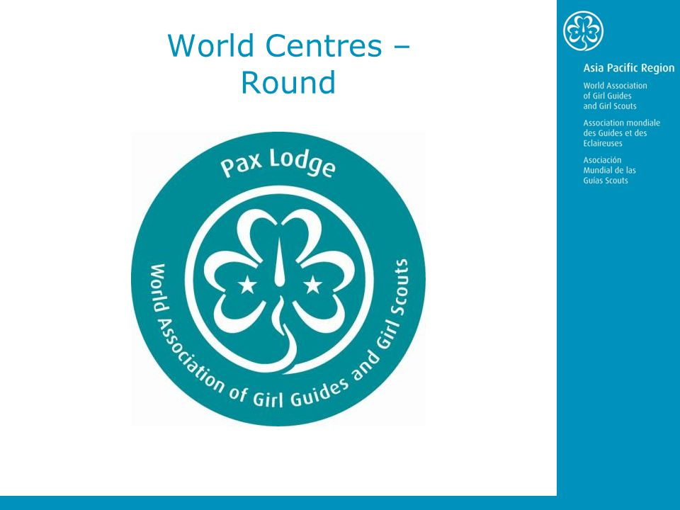 World Centres – Round