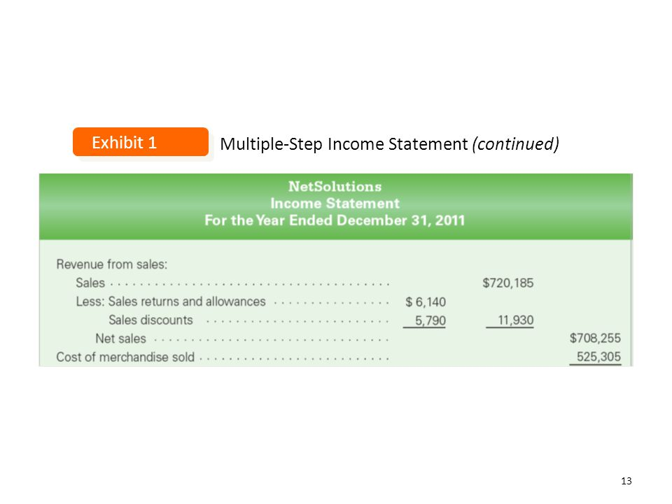 Multiple-Step Income Statement (continued) Exhibit 1 13