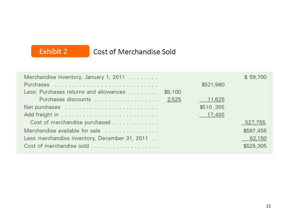 Cost of Merchandise Sold Exhibit 2 15