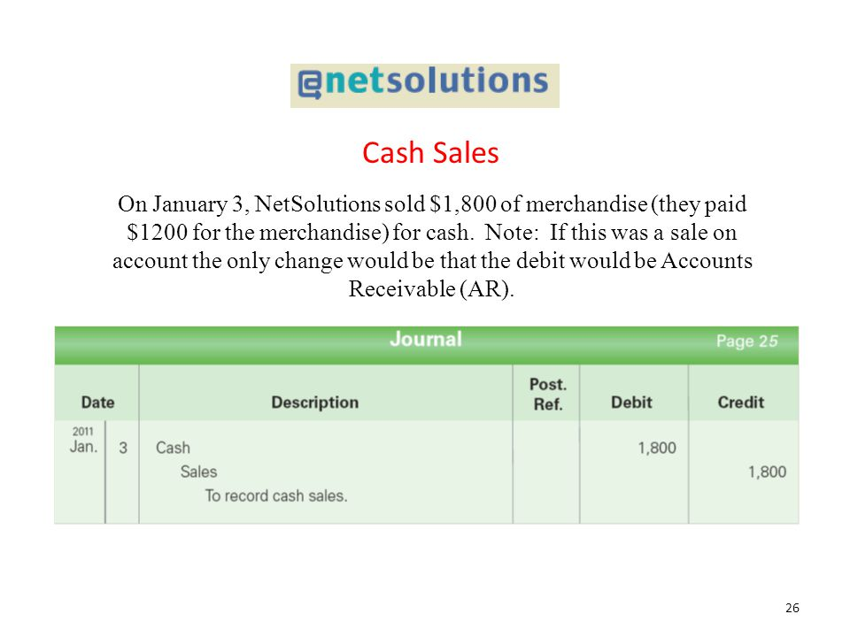 On January 3, NetSolutions sold $1,800 of merchandise (they paid $1200 for the merchandise) for cash. Note: If this was a sale on account the only cha