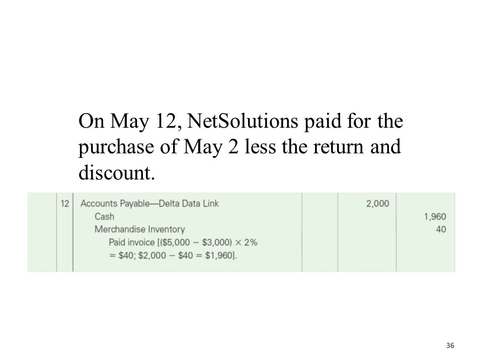 On May 12, NetSolutions paid for the purchase of May 2 less the return and discount. 36