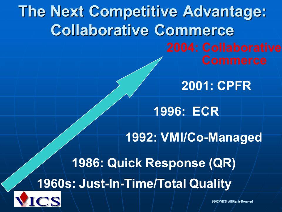 ©2005 VICS. All Rights Reserved. The Next Competitive Advantage: Collaborative Commerce 2004: Collaborative Commerce 2001: CPFR 1996: ECR 1992: VMI/Co