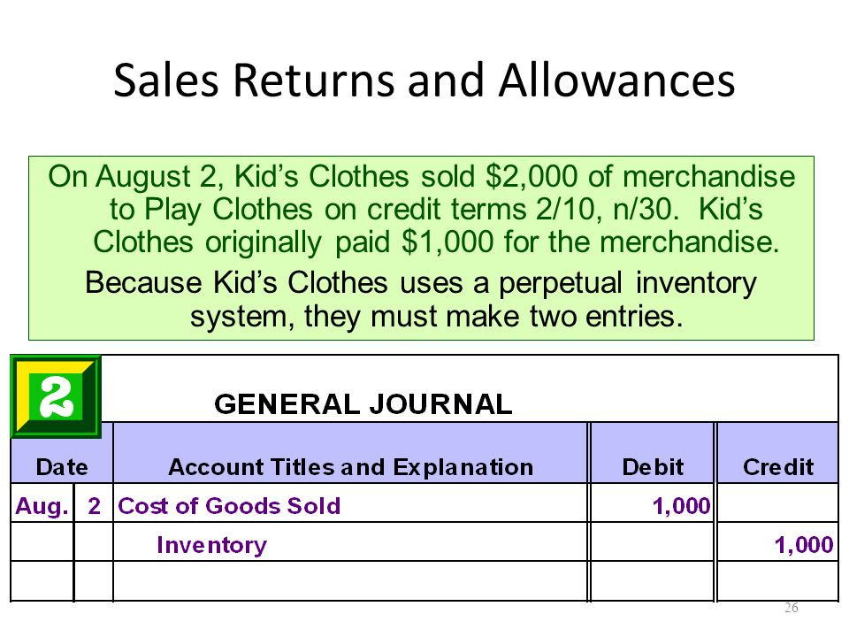 Sales Returns and Allowances On August 2, Kid's Clothes sold $2,000 of merchandise to Play Clothes on credit terms 2/10, n/30.