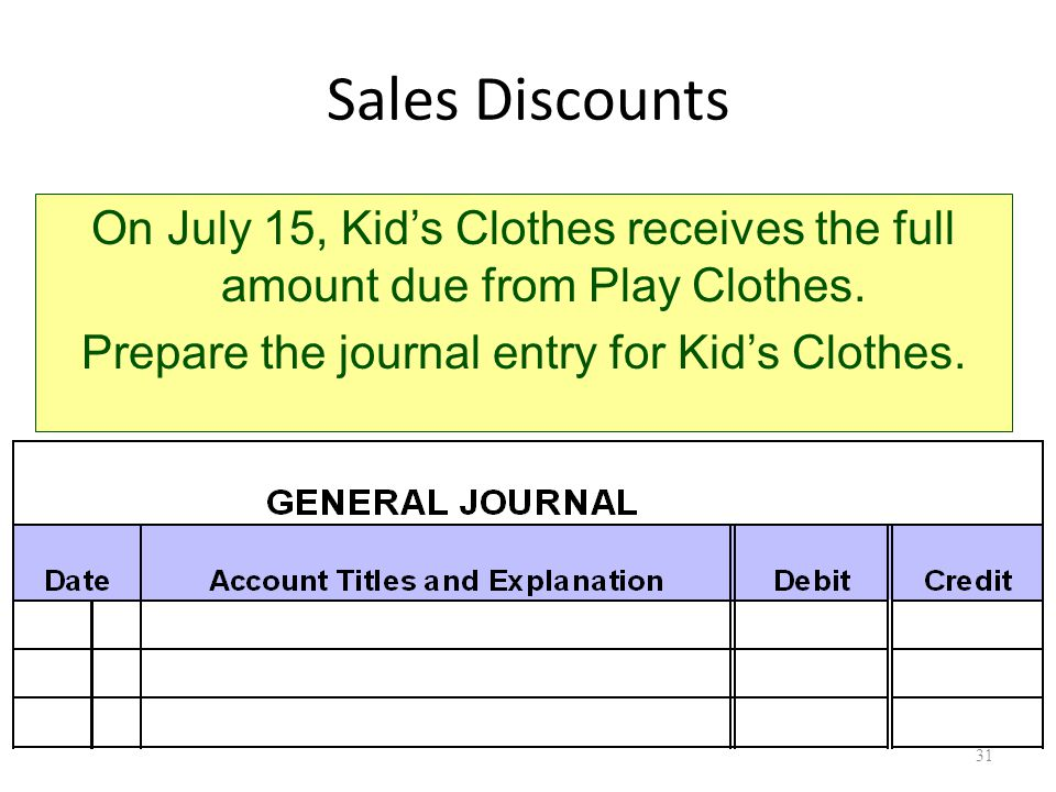 Sales Discounts On July 15, Kid's Clothes receives the full amount due from Play Clothes.