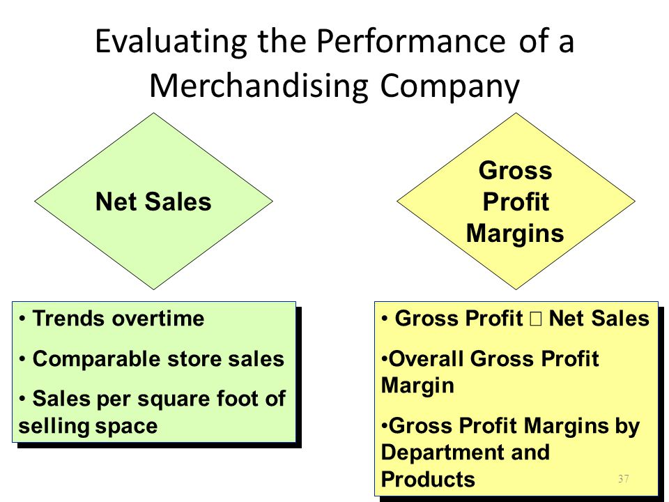 Evaluating the Performance of a Merchandising Company Net Sales Gross Profit Margins Trends overtime Comparable store sales Sales per square foot of selling space Trends overtime Comparable store sales Sales per square foot of selling space Gross Profit  Net Sales Overall Gross Profit Margin Gross Profit Margins by Department and Products Gross Profit  Net Sales Overall Gross Profit Margin Gross Profit Margins by Department and Products 37