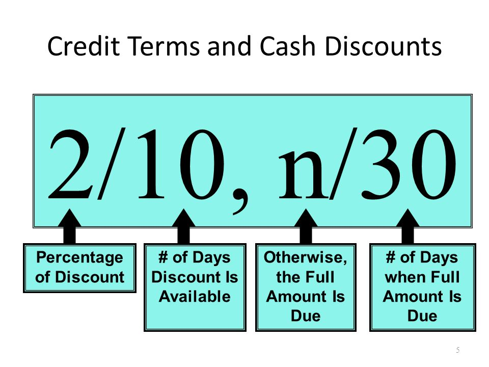 Credit Terms and Cash Discounts Purchases are recorded at their net amounts.