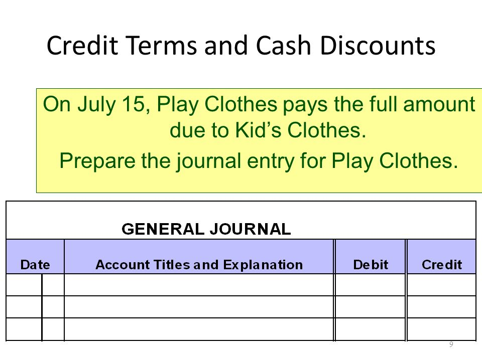 Returns of Unsatisfactory Merchandise On August 5, Play Clothes returned $500 of unsatisfactory merchandise purchased from Kid's Clothes on credit terms of 2/10, n/30.