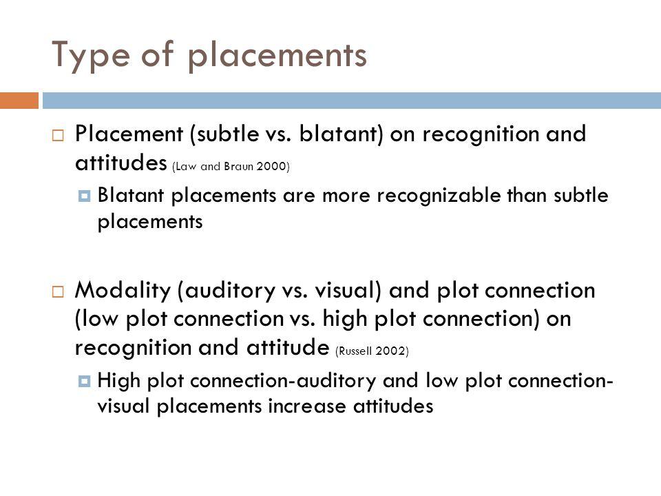 Type of placements  Placement (subtle vs.