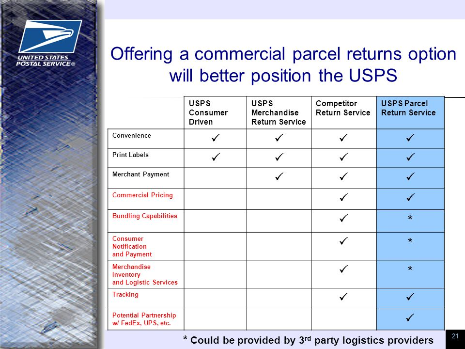 21 Offering a commercial parcel returns option will better position the USPS USPS Consumer Driven USPS Merchandise Return Service Competitor Return Service USPS Parcel Return Service Convenience  Print Labels  Merchant Payment  Commercial Pricing  Bundling Capabilities  * Consumer Notification and Payment  * Merchandise Inventory and Logistic Services  * Tracking  Potential Partnership w/ FedEx, UPS, etc.