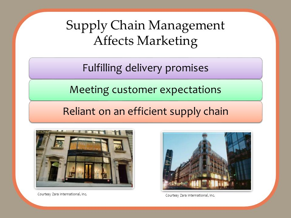 Supply Chain Management Affects Marketing Fulfilling delivery promisesMeeting customer expectationsReliant on an efficient supply chain Courtesy Zara International, Inc.