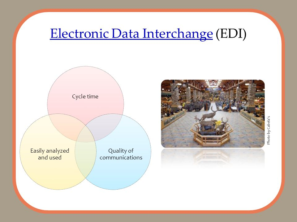 Electronic Data InterchangeElectronic Data Interchange (EDI) Cycle time Quality of communications Easily analyzed and used Photo by Cabela's