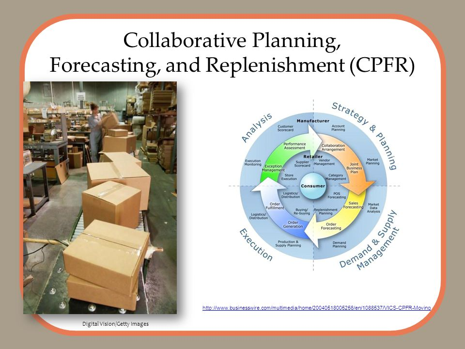 Collaborative Planning, Forecasting, and Replenishment (CPFR) Digital Vision/Getty Images http://www.businesswire.com/multimedia/home/20040518005256/en/1088537/VICS-CPFR-Moving