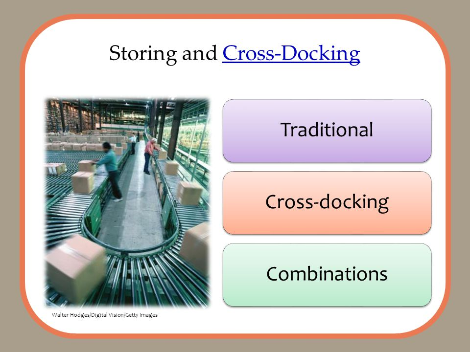 Storing and Cross-DockingCross-Docking TraditionalCross-dockingCombinations Walter Hodges/Digital Vision/Getty Images